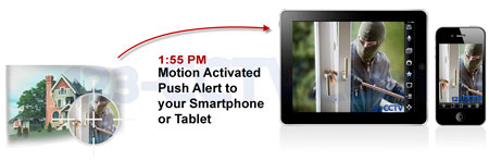 123 CCTV camera systems send push alerts to your phone or tablet upon motion activation