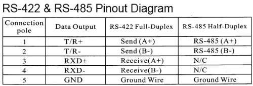 Rs 422 Wiring Diagram from www.123-cctv.com