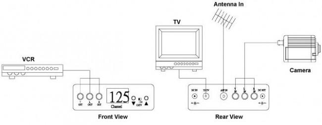 audio video rf modulator