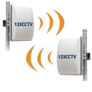 wireless video transmitters
